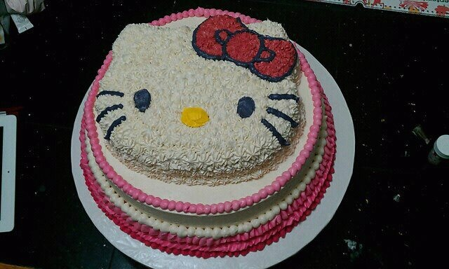 Hello Kitty Birthday Cake Tip32com